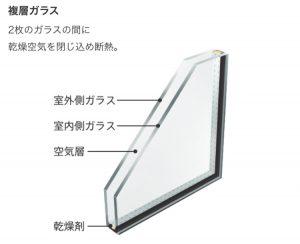 断熱ガラス(複層ガラス)に替える