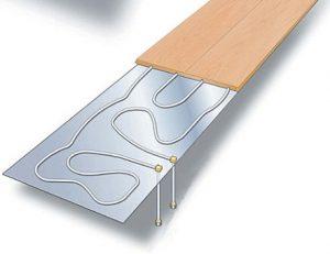 温水式床暖房 イメージ 仕上げ材一体式