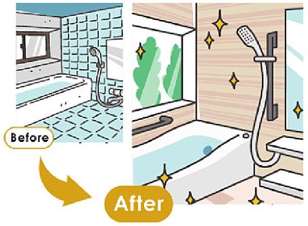 在来浴室→ユニットバスにリフォームのイラスト